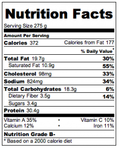 Chicken Stroganoff Nutritional Info